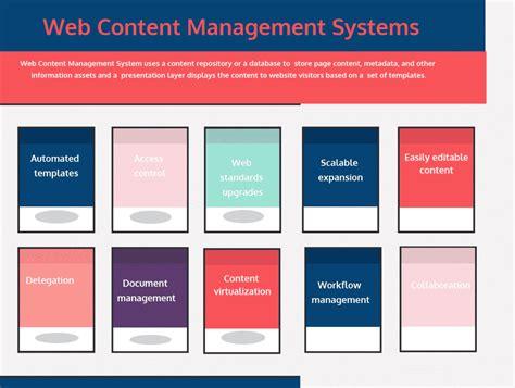 top  web content management systems   reviews
