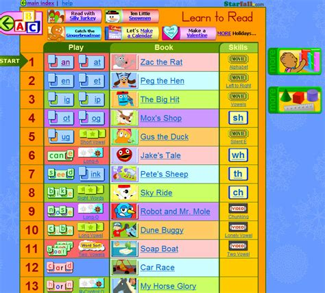 26 Magazine » Starfallcom From Abc's To Reading A Book A Wonderful Site For Your Child