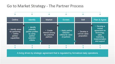 chart diagram  business partnering terms slidemodel