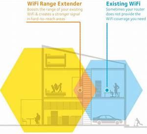 Netgear Ex6400  Ac1900  Wifi Range Extender Review