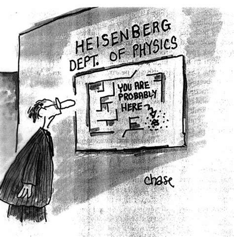 Heisenberg Uncertainty Principle | Eureka! Physics