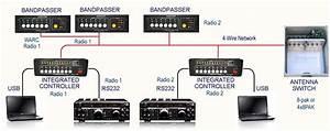 4-radio 8-antenna Switch