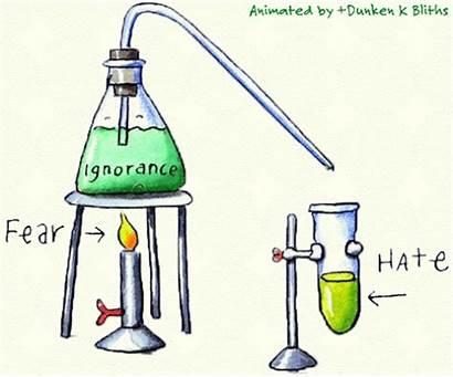 Chemistry Organic Formula Success Gifs Overcome Help