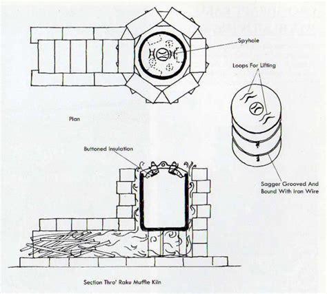 anagamania raku kilns simple wood fired anagama blog