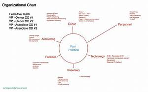 Visio Entity Relationship Diagram  U2014 Untpikapps