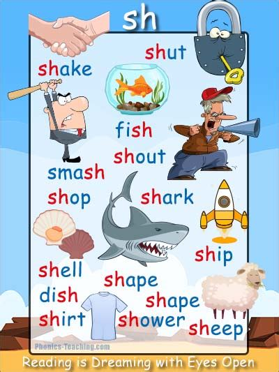 Sh Words Phonics Poster  A Sh Word List  Teaching The Sh Sound To Kids