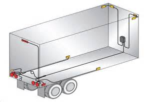 similiar semi trailer electrical wiring keywords trailer wiring diagram additionally 7 way trailer plug wiring diagram