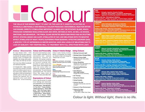 color healing color therapy chromotherapy