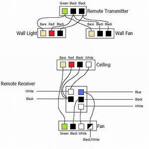Ceiling Fan Wiring Diagram With Light - Database
