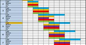 8.9 matchmaking chart