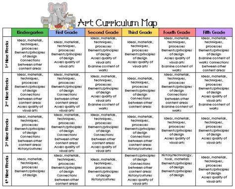 Kindergarten Art Program