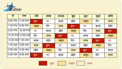 choghadiya   calendar printable