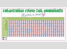 Calendario chino ~ Antes, durante y despues del embarazo