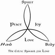 pics-of-love-symbols 3 jpg  Ancient Symbols Of Love