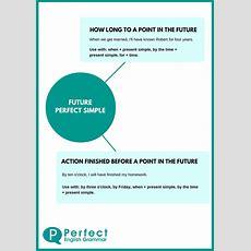 The Future Perfect Tense In English