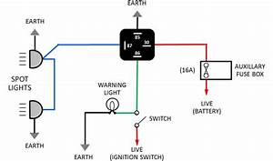 Remote Spot Light Wiring Diagram