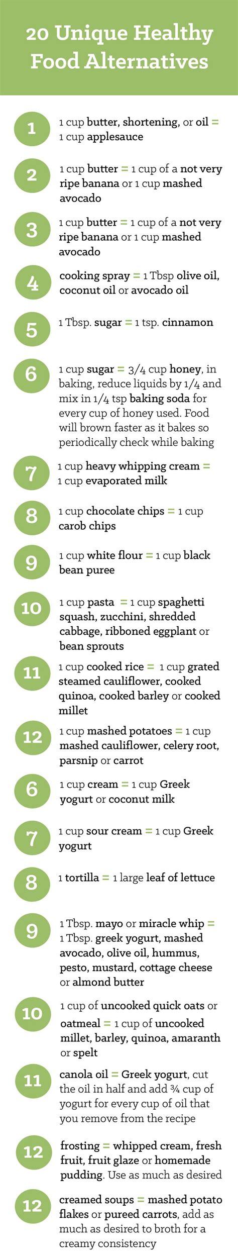 healthy food alternatives ideas  pinterest