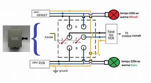 Memasang Lampu Panel Indikator Genset