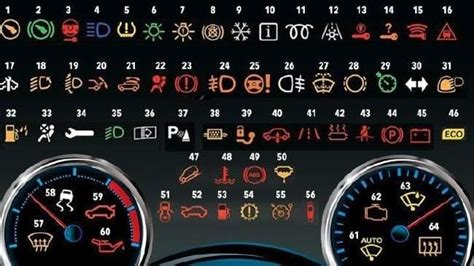 honda dashboard warning lights symbols