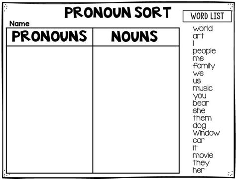25 best ideas about teaching pronouns on
