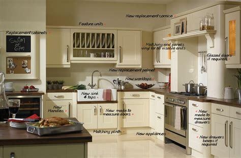 küchen türen erneuern beste ersatz k 252 che t 252 ren gro 223 britannien k 252 chen updates