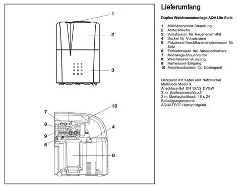 aqa s bwt weichwasseranlage aqa s inkl anschlusstechnik 11349 enth 228 rtungsanlage ebay