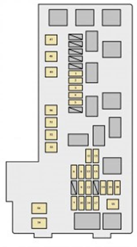 2003 Toyotum Fuse Diagram by Toyota Highlander Xu20 2000 2003 Fuse Box Diagram