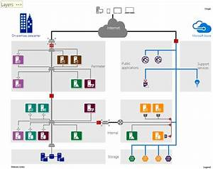Datacenter Extension Reference Architecture Diagram