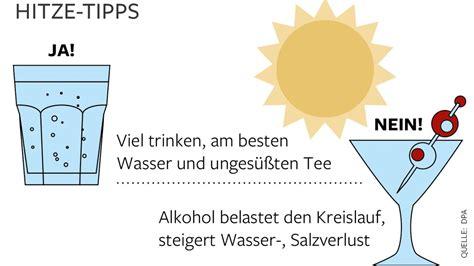 Tipps Hitze Wohnung by Bei Unertr 228 Glicher Hitze K 246 Nnen Hitze Rulmeca Germany