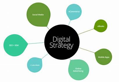 Strategy Marketing Excellence Pazarlama Stratejisi Why Como
