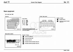 Audi Tt Wiring Diagrams Pdf  28 9 Mb