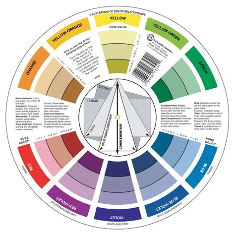 color wheel paint save on discount utrecht pocket color wheel guide more