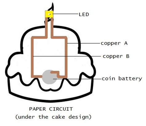 circuit template picture how to make paper circuit greeting cards that lights up