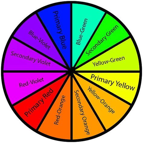 color mixing wheel mixing paint colors search fabric and fabric