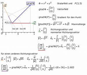 Richtungsvektor Berechnen : nabla operator ~ Themetempest.com Abrechnung