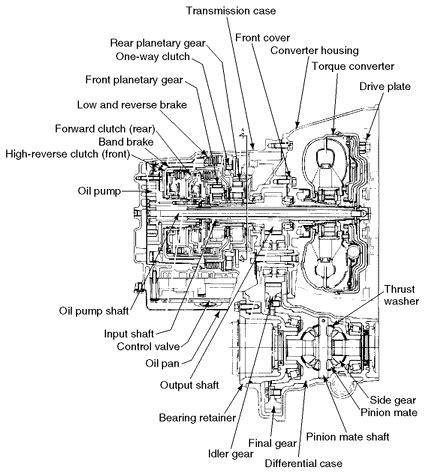 41te Transmission Diagram by Dodge 46re Transmission Wiring Diagram Imageresizertool