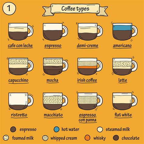 The following conceptual diagram relates decaf and ristretto. Processing.py in Ten Lessons - 5.4: Dictionaries