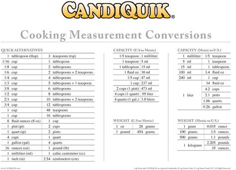 conversion cuisine measurement conversion for cooking chart conversion