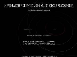Near-Earth Asteroid 2014 SC324 close encounter: online ...