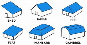 The Diy Guide  How To Replace A Shingle Roof Yourself