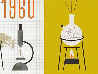 Chemistry Cleaning Title Dribbble