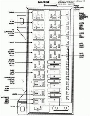 2006 Charger Fuse Diagram 25792 Netsonda Es