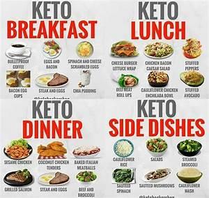 daily menu ketogenic diet breakfast keto diet recipes