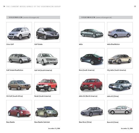 All Models Of by Complete List Of Vw S 178 Models Sold Worldwide