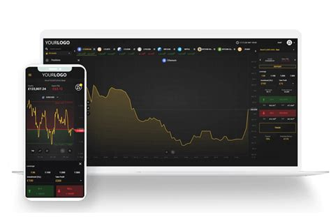 the benefits of a white label forex trading platform