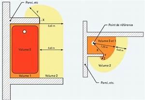 installation electrique tiny house france With volume salle de bain nfc 15100