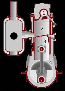 8 Stroke Engine Diagram Animation 8 Stroke Engine Diagram
