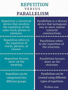 Difference Between Repetition and Parallelism