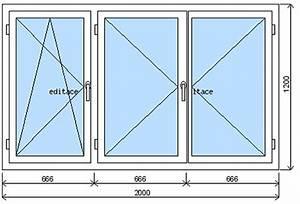 Plastová okna cena