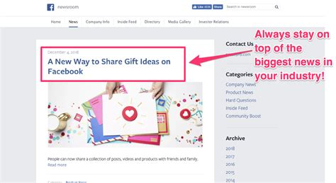 reactive content marketing